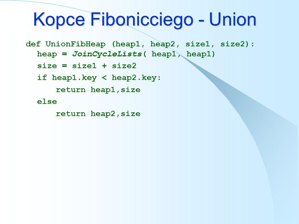 Kopce Fibonicciego - Union def UnionFibHeap (heap1, heap2, size1, size2): heap = JoinCycleLists( heap1, heap1) size = size1 + size2 if heap1.key < hea