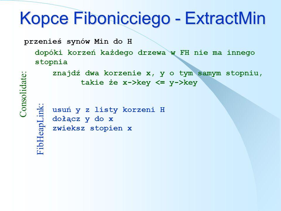 Kopce Fibonicciego - ExtractMin przenieś synów Min do H dopóki korzeń każdego drzewa w FH nie ma innego stopnia znajdź dwa korzenie x, y o tym samym s