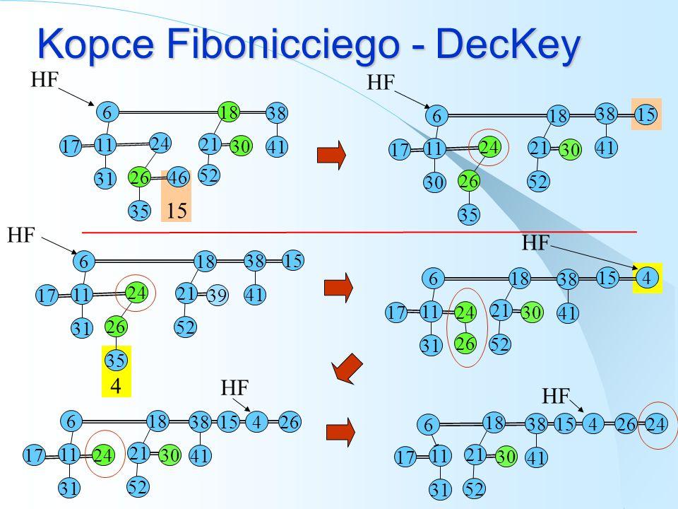Kopce Fibonicciego - DecKey HF 17 1 30 6 26 35 15 24 18 3030 38 41 21 52 HF 17 1 31 6 26 415 24 18 3030 38 41 21 52 HF 17 1 31 6 26415 24 18 3030 38 4
