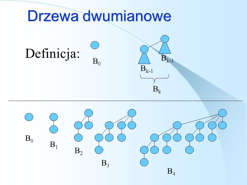 Drzewa dwumianowe – właściwości B k BkBk..
