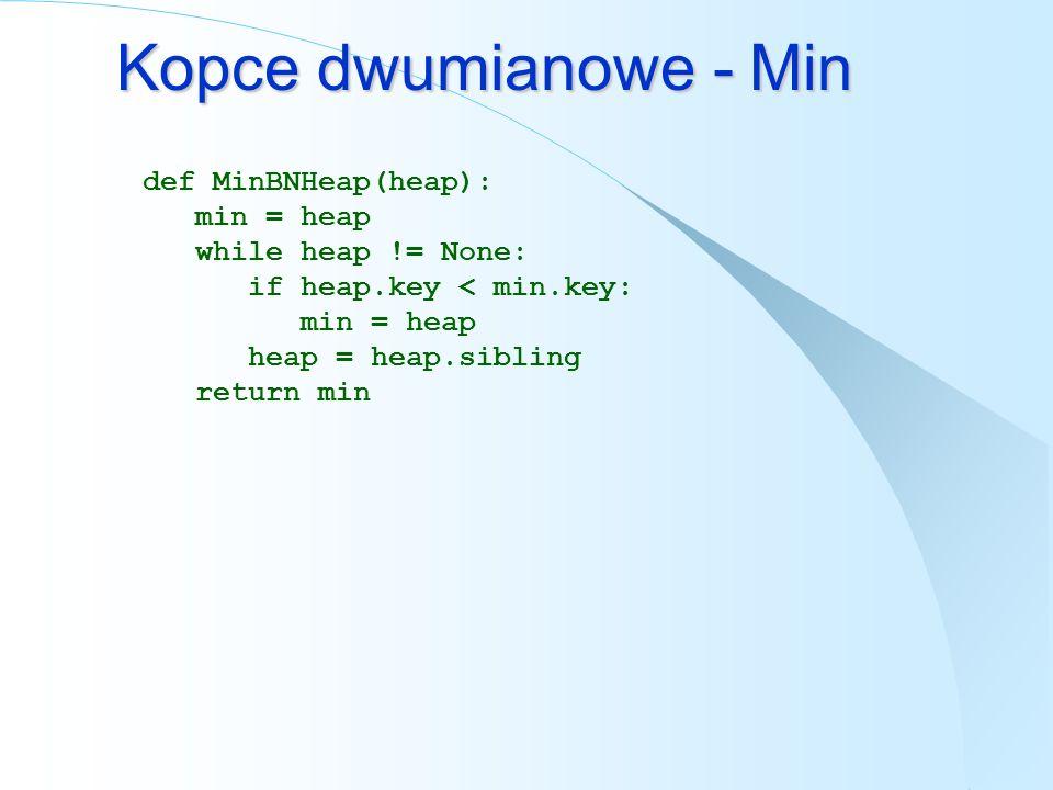 ExtractMin - Implementacja Dla minimalnego węzła MIN usun drzewo zaczynające się od MIN z kopca H Utwórz nowy kopiec H z synów MIN Wykonaj Union na H i H def ExtractMinBNHeap(heap): ret = MinBNHeap(heap) usun_ret_z_listy_korzeni_w_heap h1 = odwroc_kolejnosc_synow_ret_i_zwroc_ich_liste heap = UnionBNHeap(heap, h1) ret.sibling = None ret.child = None return heap,ret