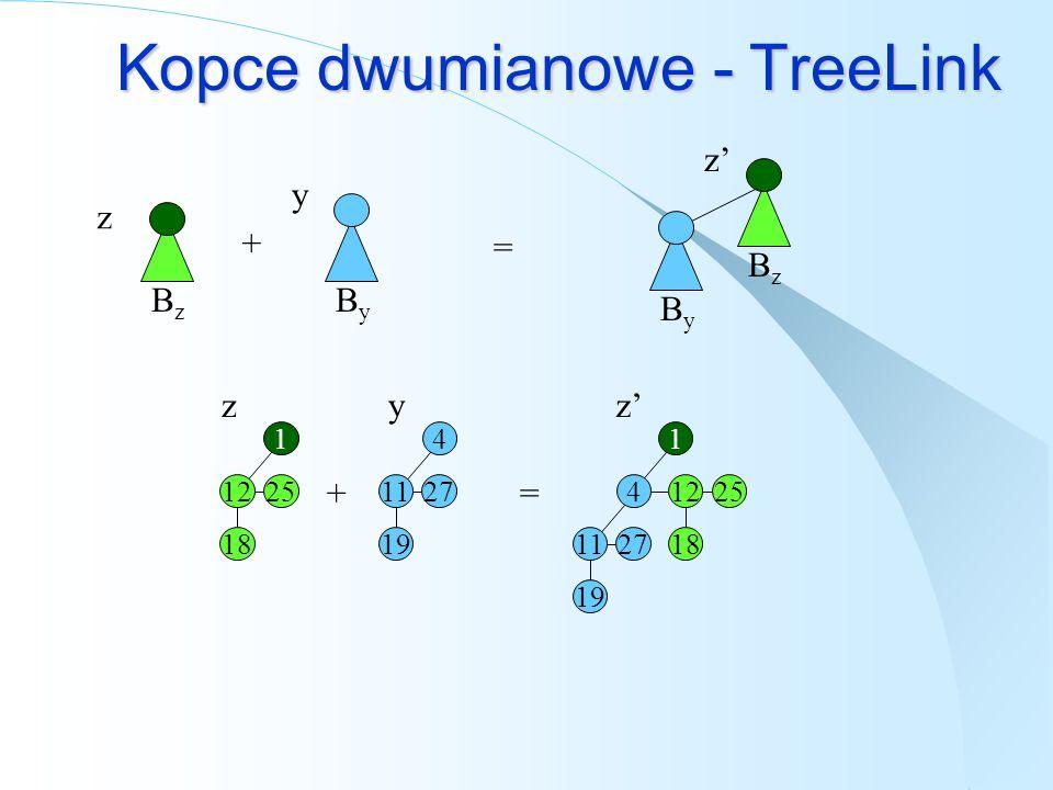 Kopce Fibonicciego - ExtractMin przenieś synów Min do H dopóki korzeń każdego drzewa w FH nie ma innego stopnia znajdź dwa korzenie x, y o tym samym stopniu, takie że x->key key usuń y z listy korzeni H dołącz y do x zwieksz stopien x FibHeapLink: Consolidate: