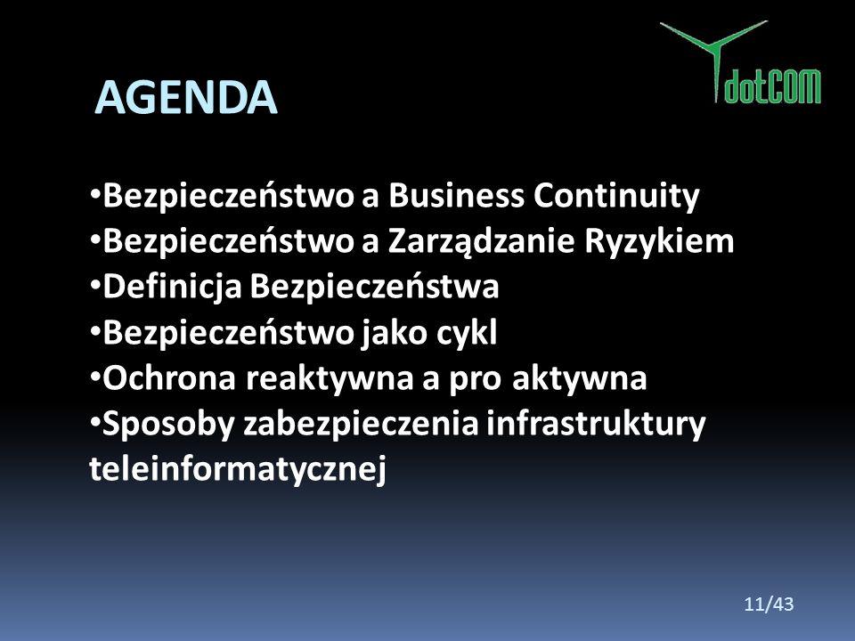 Bezpieczeństwo a Business Continuity Bezpieczeństwo a Zarządzanie Ryzykiem Definicja Bezpieczeństwa Bezpieczeństwo jako cykl Ochrona reaktywna a pro a