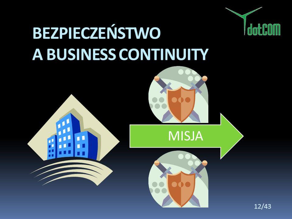 BEZPIECZEŃSTWO A BUSINESS CONTINUITY MISJA 12/43