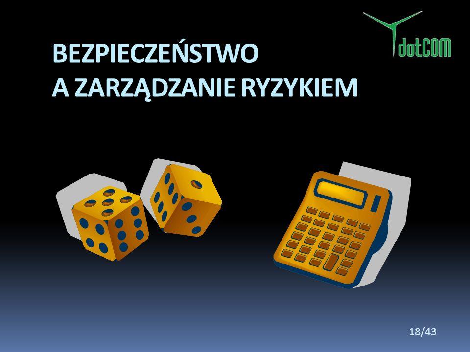 BEZPIECZEŃSTWO A ZARZĄDZANIE RYZYKIEM 18/43