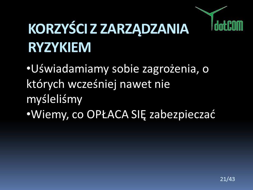 Uświadamiamy sobie zagrożenia, o których wcześniej nawet nie myśleliśmy Wiemy, co OPŁACA SIĘ zabezpieczać KORZYŚCI Z ZARZĄDZANIA RYZYKIEM 21/43