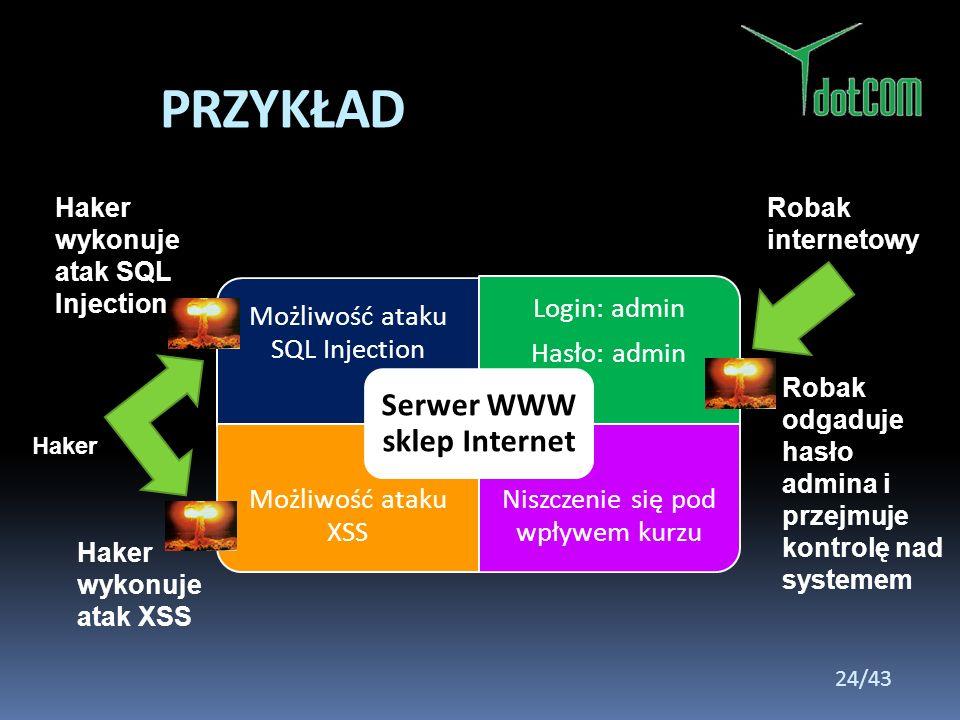 Możliwość ataku SQL Injection Login: admin Hasło: admin Możliwość ataku XSS Niszczenie się pod wpływem kurzu Serwer WWW sklep Internet Haker Robak int