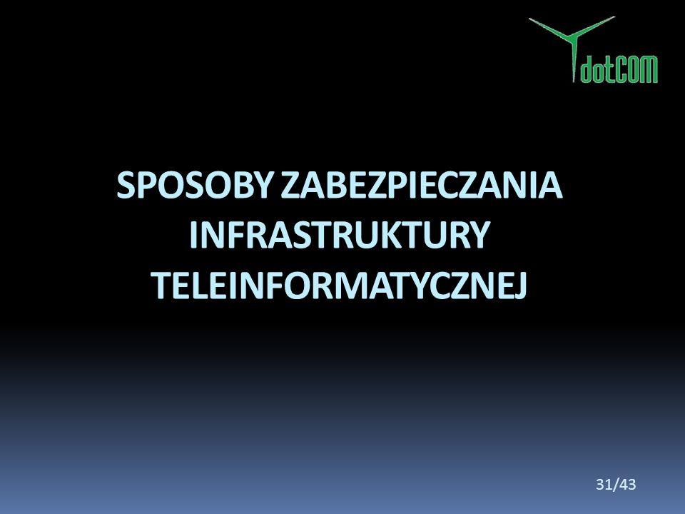 SPOSOBY ZABEZPIECZANIA INFRASTRUKTURY TELEINFORMATYCZNEJ 31/43