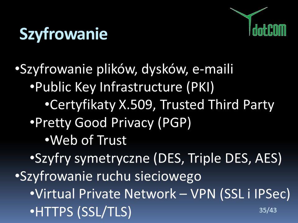 Szyfrowanie plików, dysków, e-maili Public Key Infrastructure (PKI) Certyfikaty X.509, Trusted Third Party Pretty Good Privacy (PGP) Web of Trust Szyf