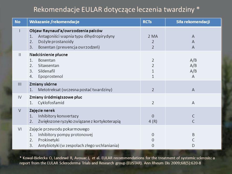 Rekomendacje EULAR dotyczące leczenia twardziny * * Kowal-Bielecka O, Landewé R, Avouac J, et al. EULAR recommendations for the treatment of systemic