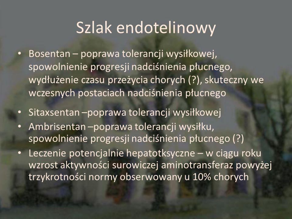 Szlak endotelinowy Bosentan – poprawa tolerancji wysiłkowej, spowolnienie progresji nadciśnienia płucnego, wydłużenie czasu przeżycia chorych (?), sku