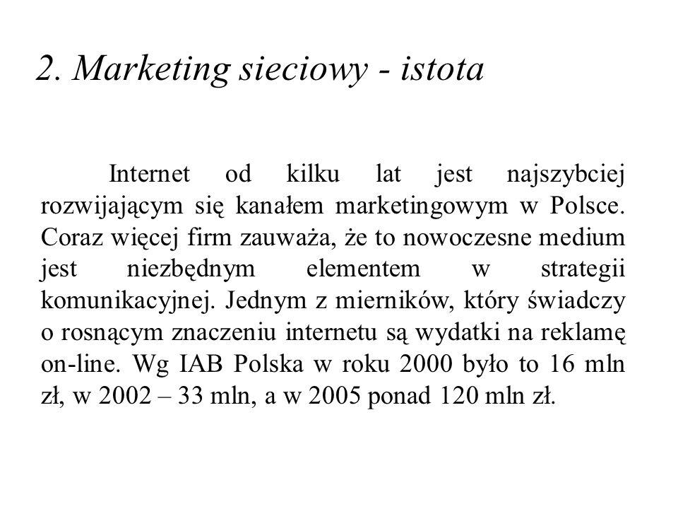 2. Marketing sieciowy - istota Internet od kilku lat jest najszybciej rozwijającym się kanałem marketingowym w Polsce. Coraz więcej firm zauważa, że t