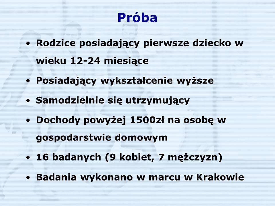Marki wskazane z listy – zgodnie wybrane przez wszystkich badanych w seriach A i B Pozytywne skojarzeniaNegatywne skojarzenia