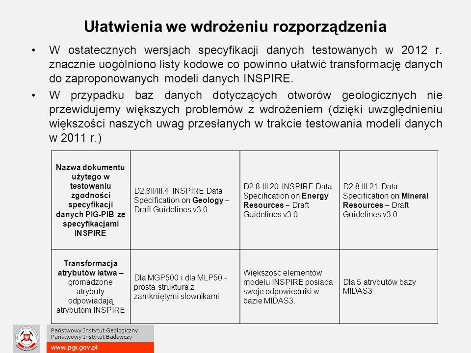 www.pgi.gov.pl Państwowy Instytut Geologiczny Państwowy Instytut Badawczy Ułatwienia we wdrożeniu rozporządzenia W ostatecznych wersjach specyfikacji danych testowanych w 2012 r.