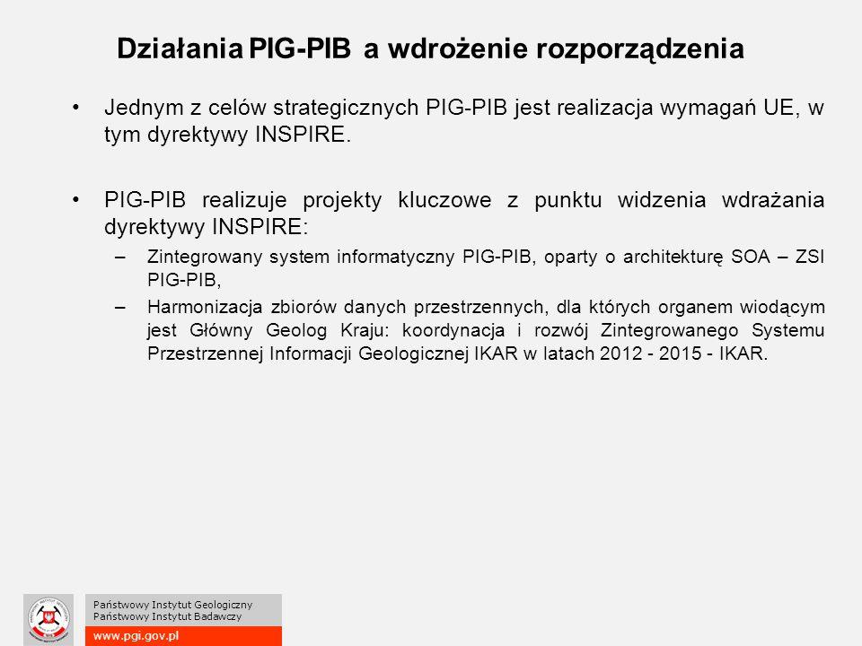 www.pgi.gov.pl Państwowy Instytut Geologiczny Państwowy Instytut Badawczy Działania PIG-PIB a wdrożenie rozporządzenia Jednym z celów strategicznych PIG-PIB jest realizacja wymagań UE, w tym dyrektywy INSPIRE.