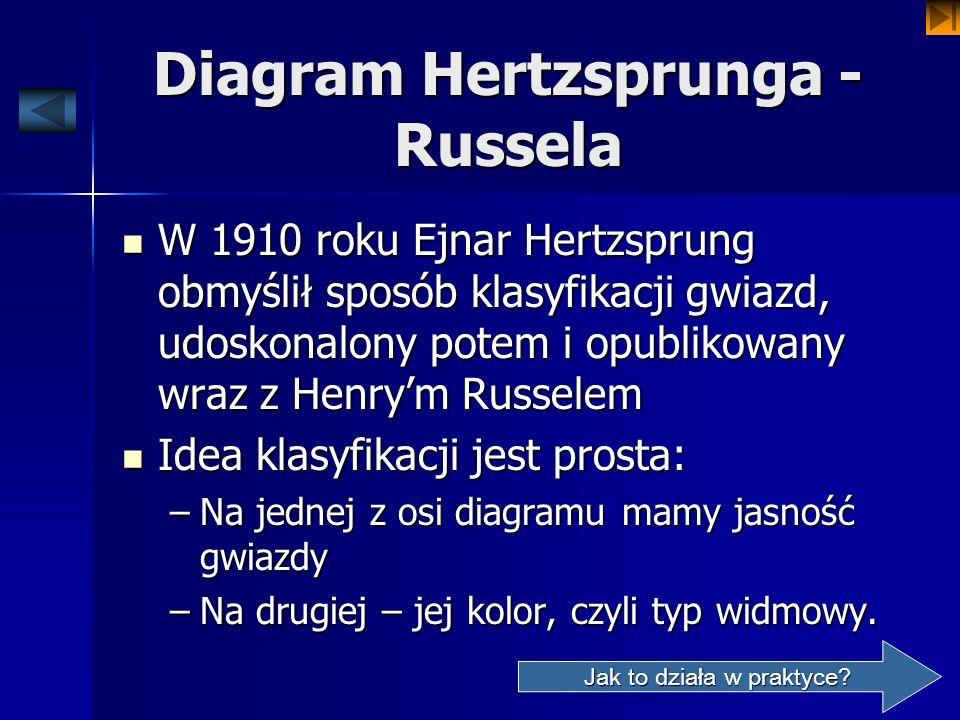 Diagram Hertzsprunga - Russela W 1910 roku Ejnar Hertzsprung obmyślił sposób klasyfikacji gwiazd, udoskonalony potem i opublikowany wraz z Henrym Russ