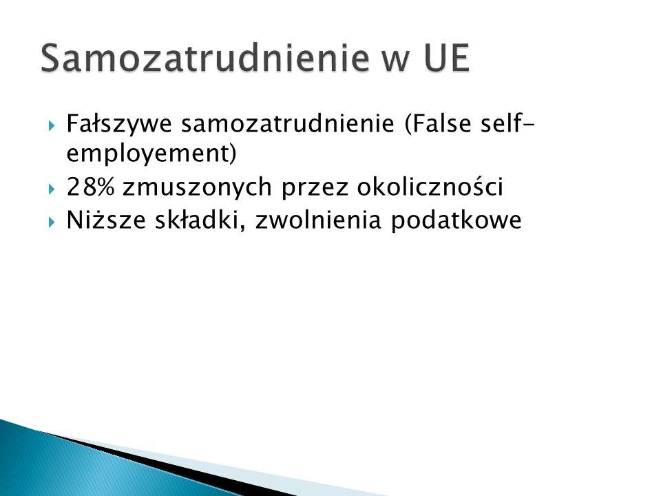Fałszywe samozatrudnienie (False self- employement) 28% zmuszonych przez okoliczności Niższe składki, zwolnienia podatkowe