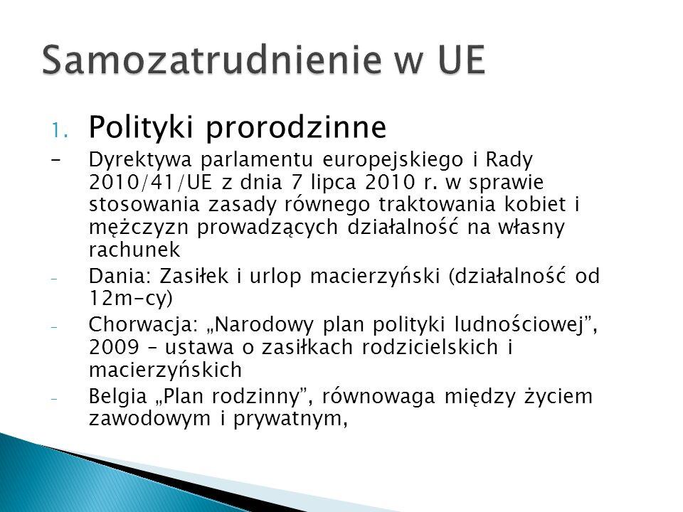 1. Polityki prorodzinne - Dyrektywa parlamentu europejskiego i Rady 2010/41/UE z dnia 7 lipca 2010 r. w sprawie stosowania zasady równego traktowania