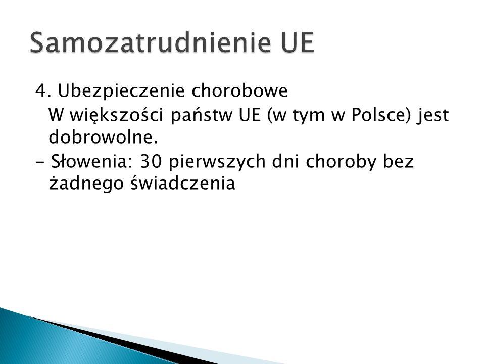 4. Ubezpieczenie chorobowe W większości państw UE (w tym w Polsce) jest dobrowolne. - Słowenia: 30 pierwszych dni choroby bez żadnego świadczenia