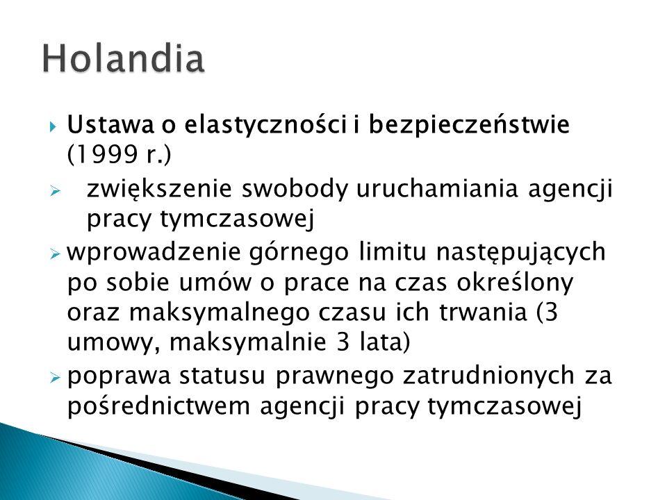 Ustawa o elastyczności i bezpieczeństwie (1999 r.) zwiększenie swobody uruchamiania agencji pracy tymczasowej wprowadzenie górnego limitu następującyc