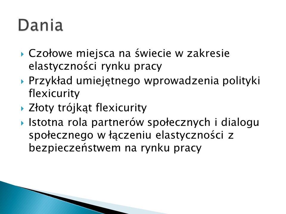 Czołowe miejsca na świecie w zakresie elastyczności rynku pracy Przykład umiejętnego wprowadzenia polityki flexicurity Złoty trójkąt flexicurity Istot