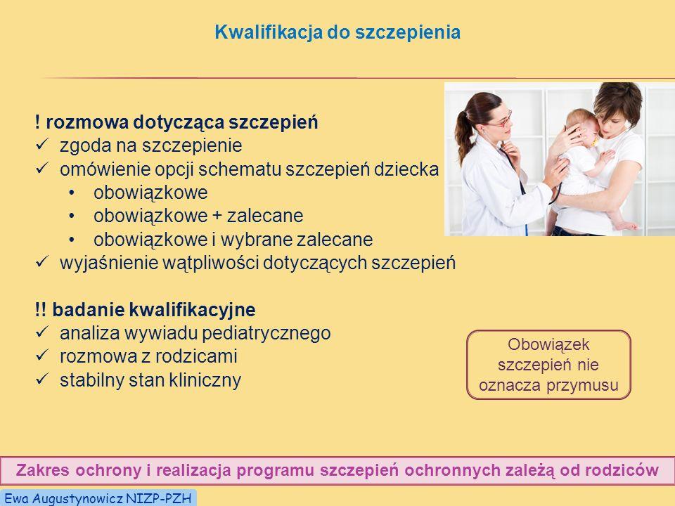 rozmowa dotycząca szczepień zgoda na szczepienie omówienie opcji schematu szczepień dziecka obowiązkowe obowiązkowe + zalecane obowiązkowe i wybrane zalecane wyjaśnienie wątpliwości dotyczących szczepień !.