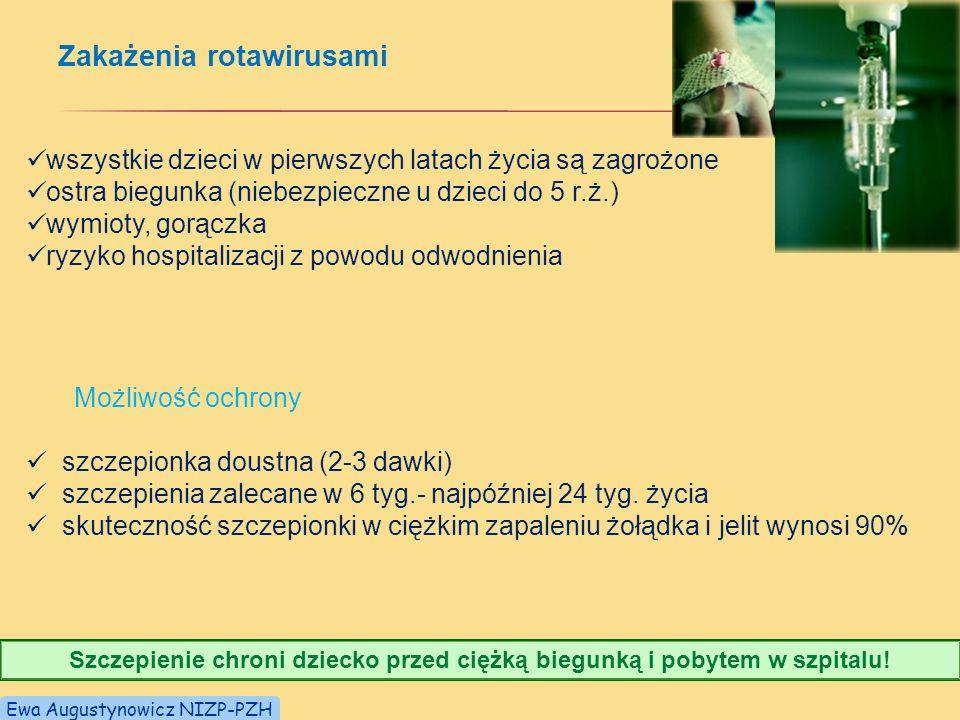 Zakażenia rotawirusami szczepionka doustna (2-3 dawki) szczepienia zalecane w 6 tyg.- najpóźniej 24 tyg. życia skuteczność szczepionki w ciężkim zapal