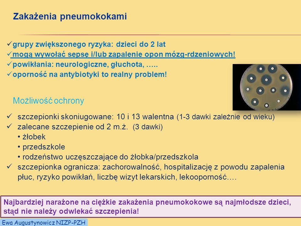Zakażenia pneumokokami szczepionki skoniugowane: 10 i 13 walentna (1-3 dawki zależnie od wieku) zalecane szczepienie od 2 m.ż.