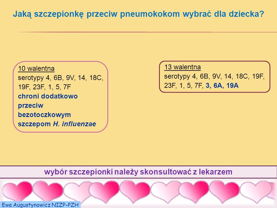 Jaką szczepionkę przeciw pneumokokom wybrać dla dziecka? 10 walentna serotypy 4, 6B, 9V, 14, 18C, 19F, 23F, 1, 5, 7F chroni dodatkowo przeciw bezotocz