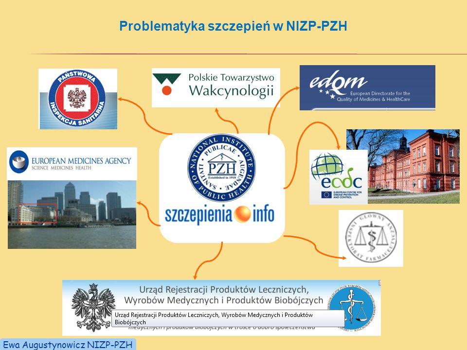 Problematyka szczepień w NIZP-PZH Ewa Augustynowicz NIZP-PZH