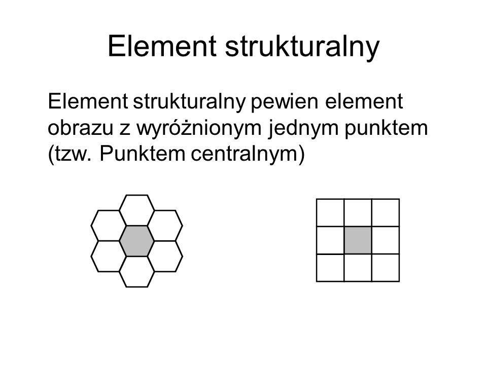 Element strukturalny Element strukturalny pewien element obrazu z wyróżnionym jednym punktem (tzw. Punktem centralnym)