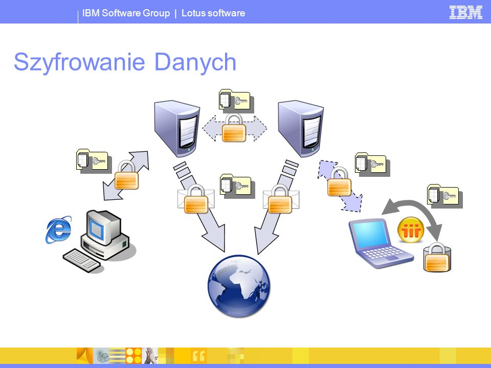 IBM Software Group | Lotus software Szyfrowanie Danych