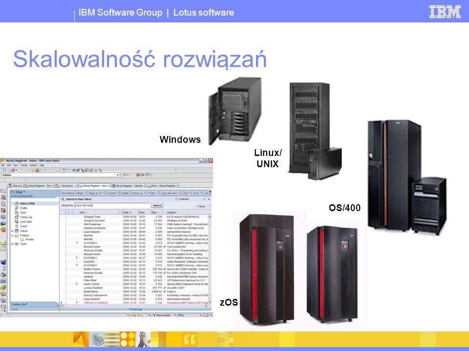 IBM Software Group | Lotus software Skalowalność rozwiązań Windows OS/400 Linux/ UNIX zOS