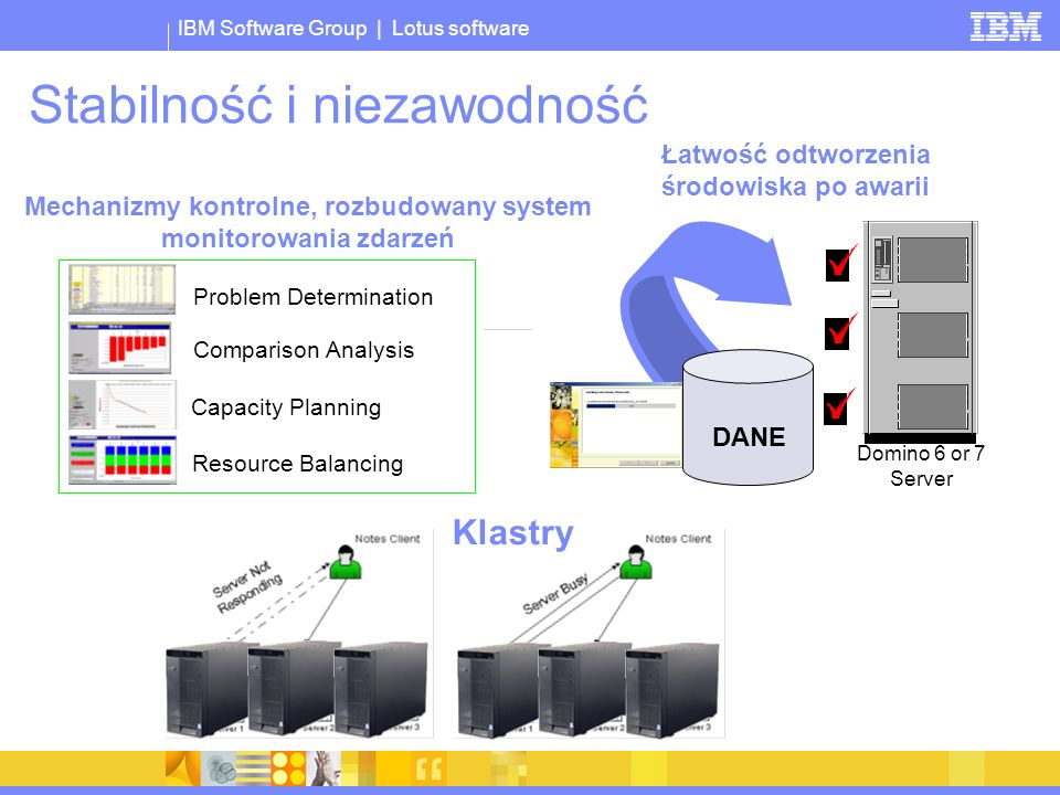 IBM Software Group | Lotus software Stabilność i niezawodność Klastry Łatwość odtworzenia środowiska po awarii Mechanizmy kontrolne, rozbudowany syste