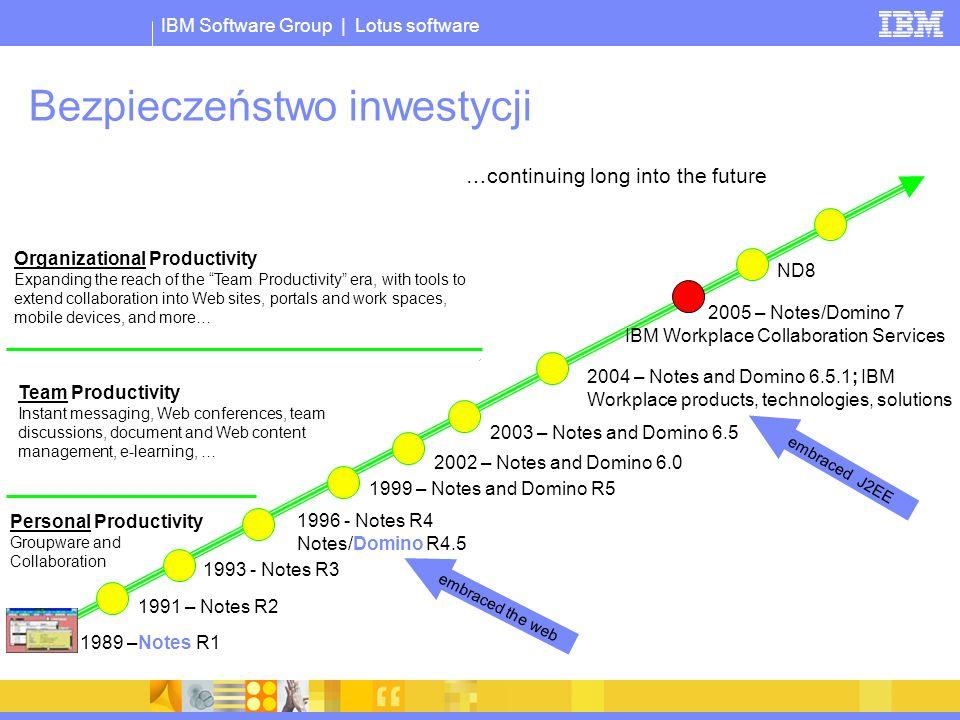 © 2005 IBM Corporation IBM Software Group | Lotus software 1989 –Notes R1 1991 – Notes R2 1996 - Notes R4 Notes/Domino R4.5 1993 - Notes R3 Personal P