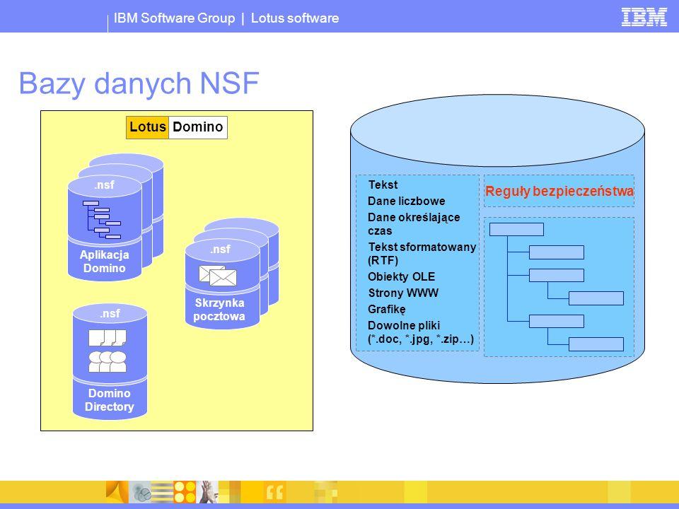 IBM Software Group | Lotus software.nsf Domino Directory Skrzynka pocztowa.nsf Aplikacja Domino Bazy danych NSF Tekst Dane liczbowe Dane określające czas Tekst sformatowany (RTF) Obiekty OLE Strony WWW Grafikę Dowolne pliki (*.doc, *.jpg, *.zip…) Reguły bezpieczeństwa Lotus Domino