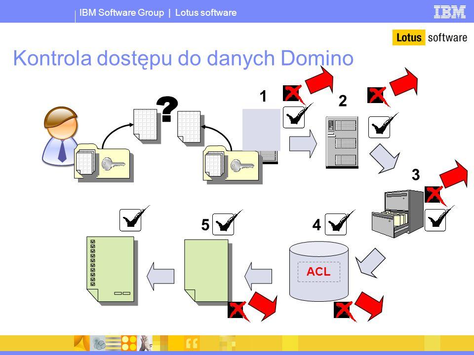 IBM Software Group | Lotus software Lista praw dostępu (ACL) Określa dostęp do bazy Notes Dostęp można przypisać: osobom serwerom grupom organizacjom (*/Kadry/UM) Ustala prawa do czytania dokumentów tworzenia dokumentów usuwania dokumentów tworzenia widoków i folderów edycji szablonu bazy replikacji