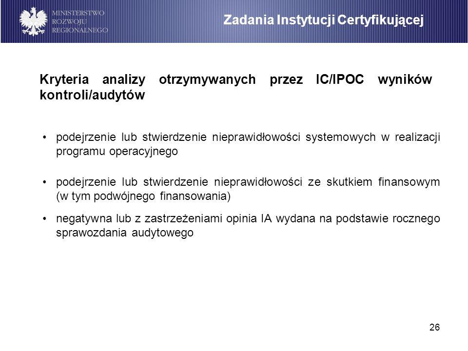 26 podejrzenie lub stwierdzenie nieprawidłowości systemowych w realizacji programu operacyjnego podejrzenie lub stwierdzenie nieprawidłowości ze skutk