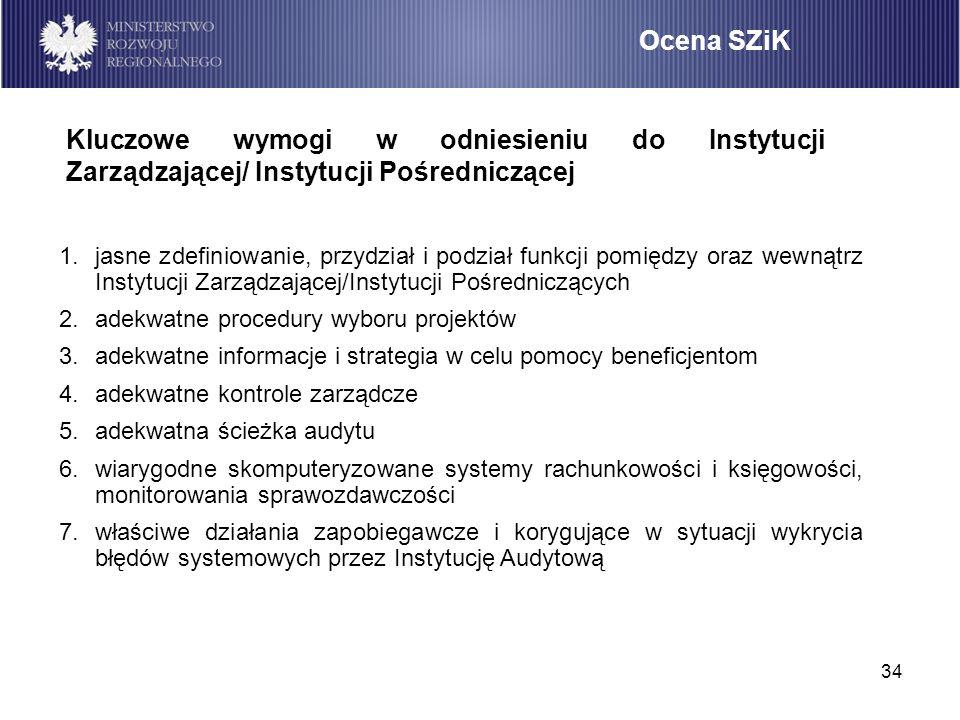 34 Ocena SZiK 1.jasne zdefiniowanie, przydział i podział funkcji pomiędzy oraz wewnątrz Instytucji Zarządzającej/Instytucji Pośredniczących 2.adekwatn