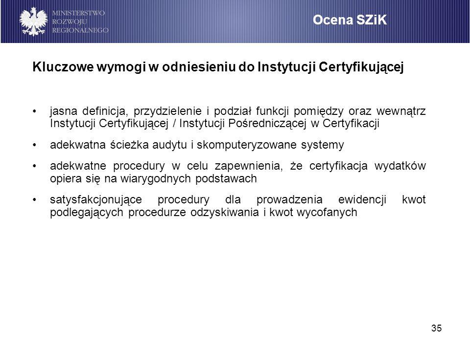 35 Ocena SZiK jasna definicja, przydzielenie i podział funkcji pomiędzy oraz wewnątrz Instytucji Certyfikującej / Instytucji Pośredniczącej w Certyfik