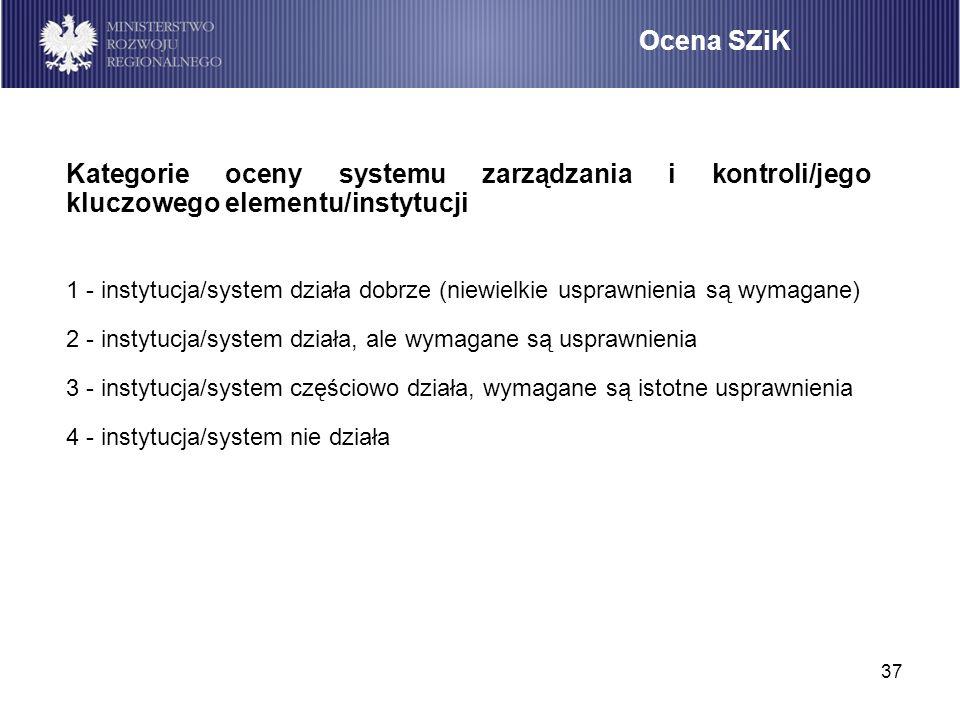 37 Ocena SZiK Kategorie oceny systemu zarządzania i kontroli/jego kluczowego elementu/instytucji 1 - instytucja/system działa dobrze (niewielkie uspra