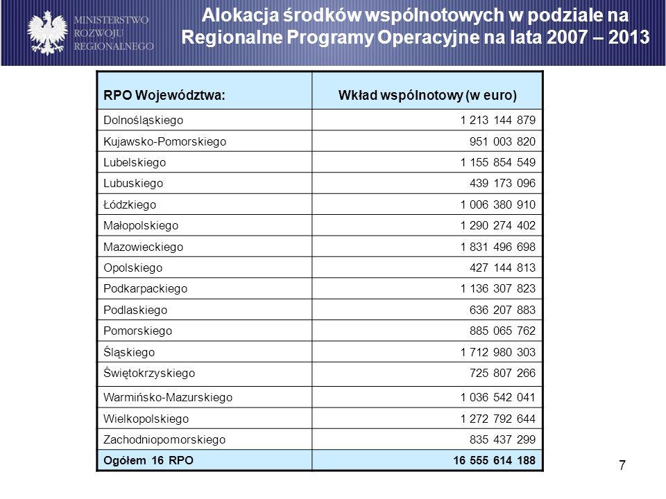 7 Alokacja środków wspólnotowych w podziale na Regionalne Programy Operacyjne na lata 2007 – 2013 RPO Województwa:Wkład wspólnotowy (w euro) Dolnośląs