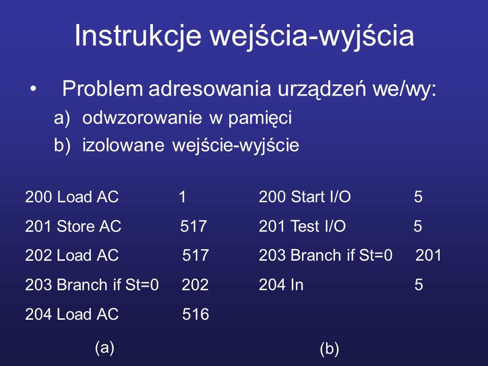 Instrukcje wejścia-wyjścia Problem adresowania urządzeń we/wy: a)odwzorowanie w pamięci b)izolowane wejście-wyjście 200 Load AC 1 201 Store AC 517 202