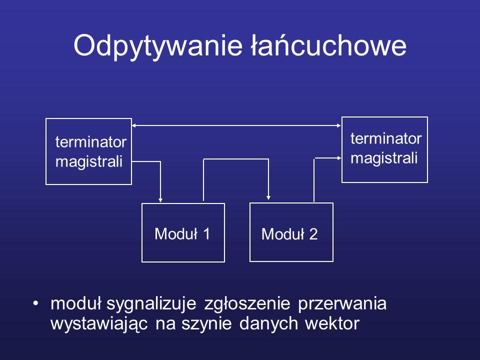 Odpytywanie łańcuchowe moduł sygnalizuje zgłoszenie przerwania wystawiając na szynie danych wektor terminator magistrali Moduł 1 Moduł 2