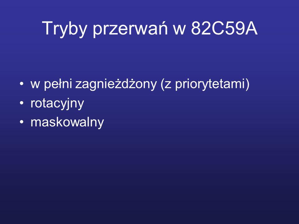 Tryby przerwań w 82C59A w pełni zagnieżdżony (z priorytetami) rotacyjny maskowalny