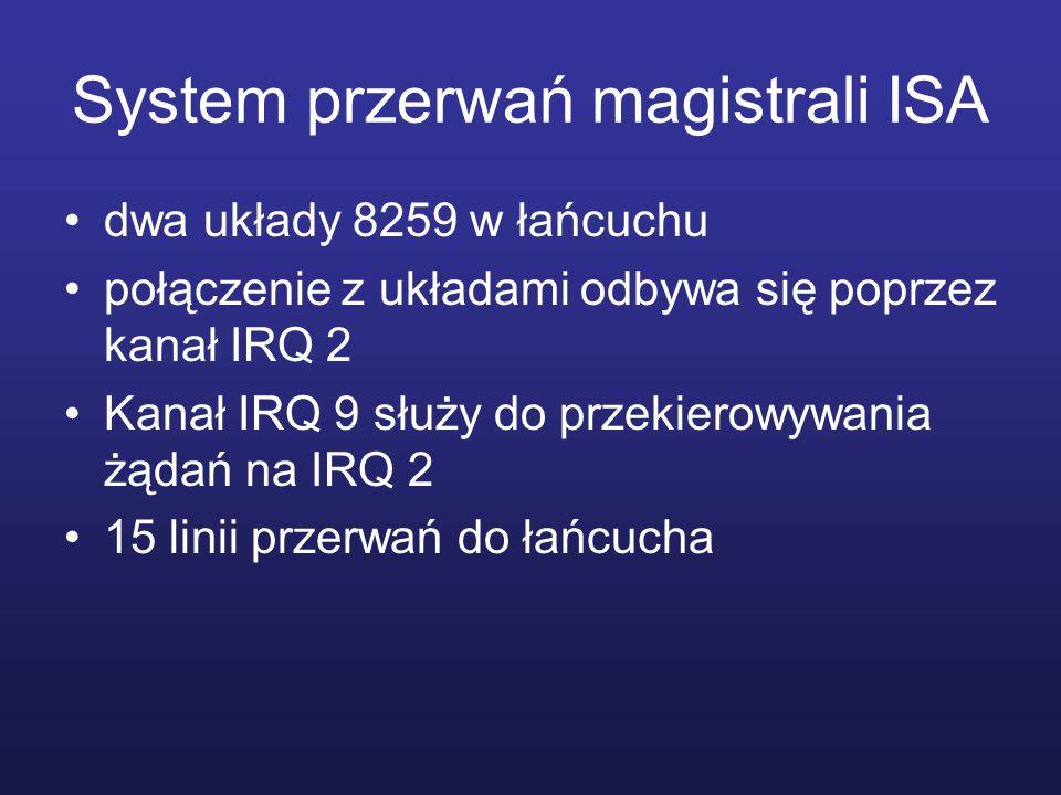 System przerwań magistrali ISA dwa układy 8259 w łańcuchu połączenie z układami odbywa się poprzez kanał IRQ 2 Kanał IRQ 9 służy do przekierowywania ż