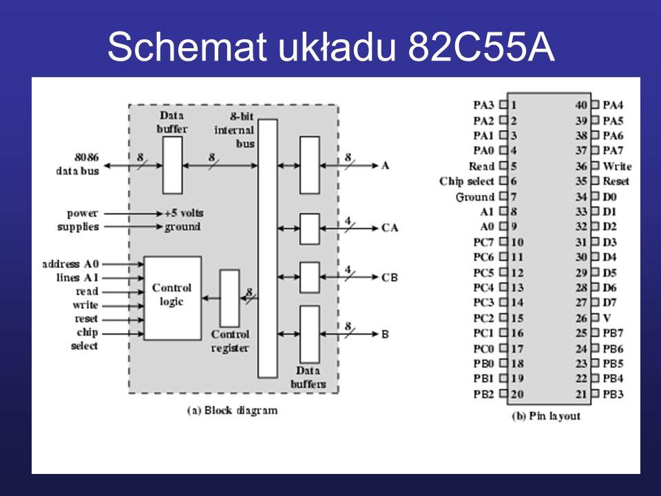 Schemat układu 82C55A