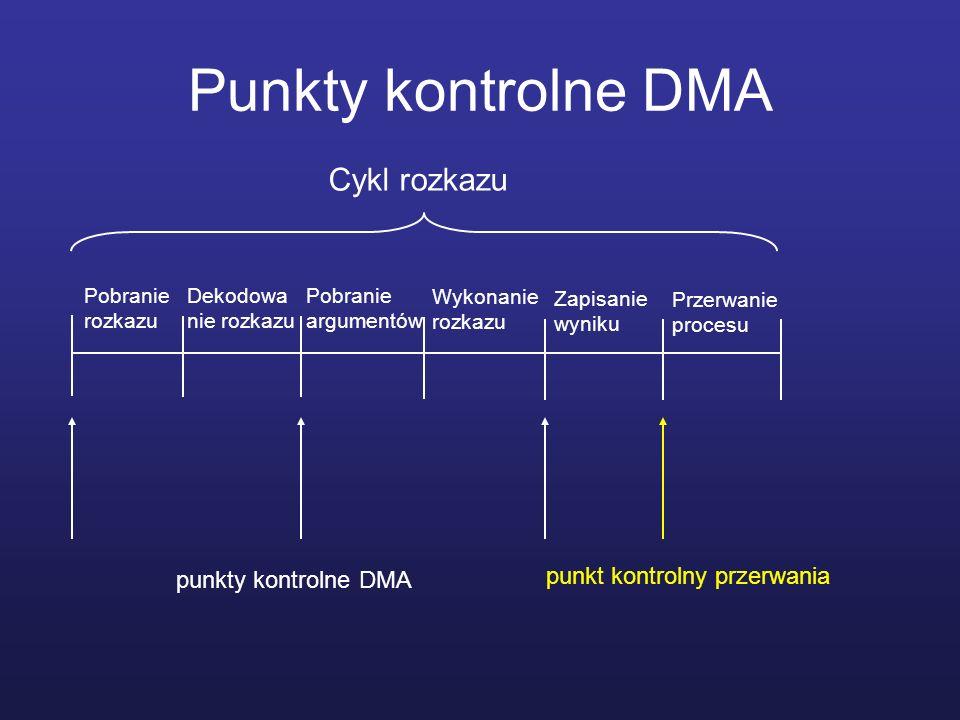 Punkty kontrolne DMA Pobranie rozkazu Dekodowa nie rozkazu Pobranie argumentów Wykonanie rozkazu Zapisanie wyniku Przerwanie procesu Cykl rozkazu punk