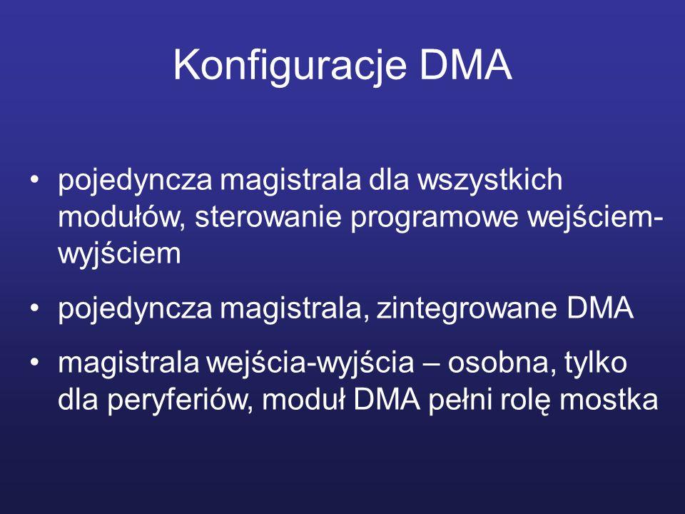 Konfiguracje DMA pojedyncza magistrala dla wszystkich modułów, sterowanie programowe wejściem- wyjściem pojedyncza magistrala, zintegrowane DMA magist