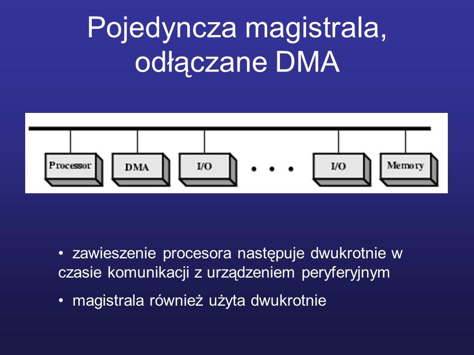 Pojedyncza magistrala, odłączane DMA zawieszenie procesora następuje dwukrotnie w czasie komunikacji z urządzeniem peryferyjnym magistrala również uży